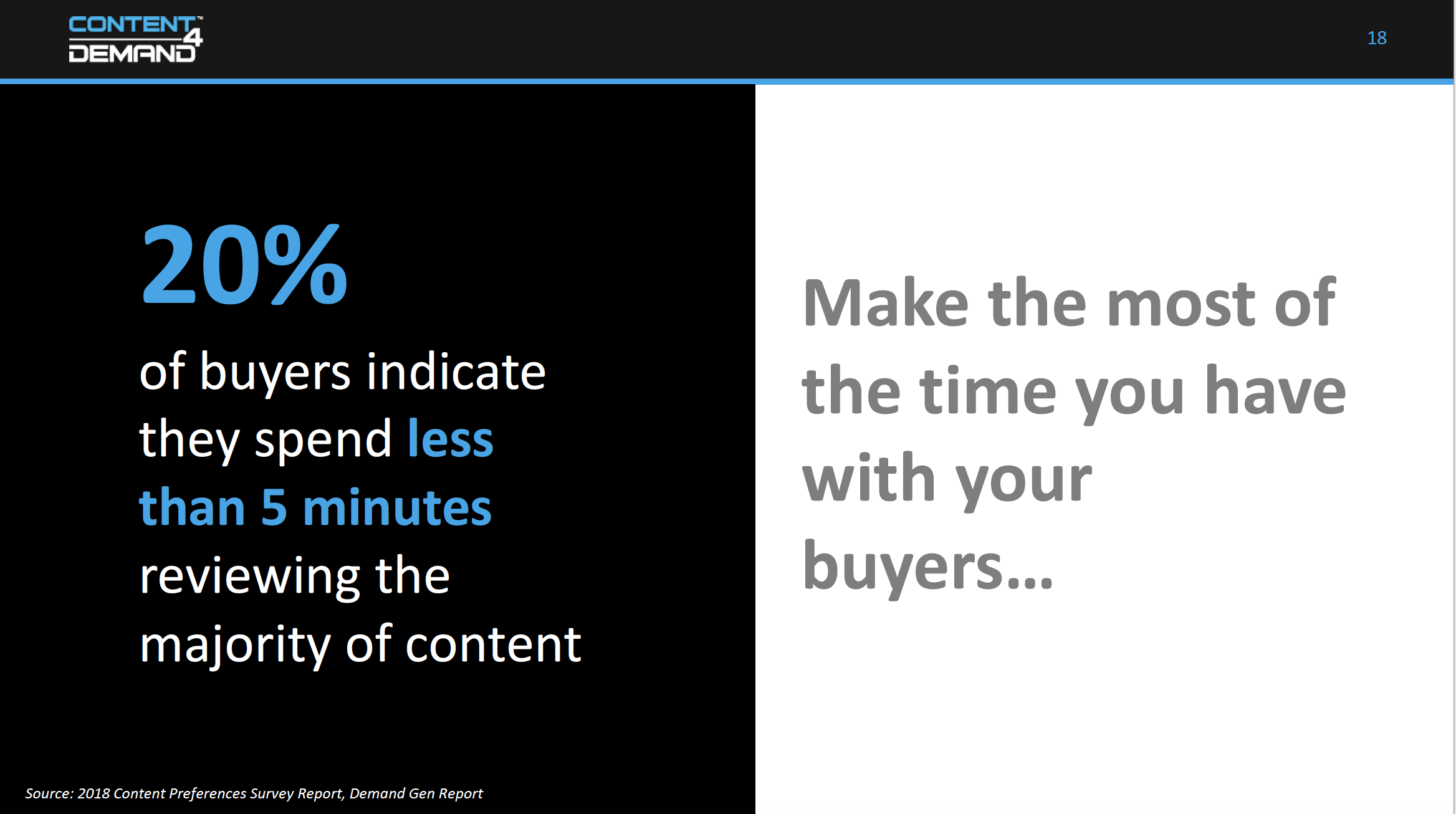 Amp Up Your Content Strategy & Campaigns With