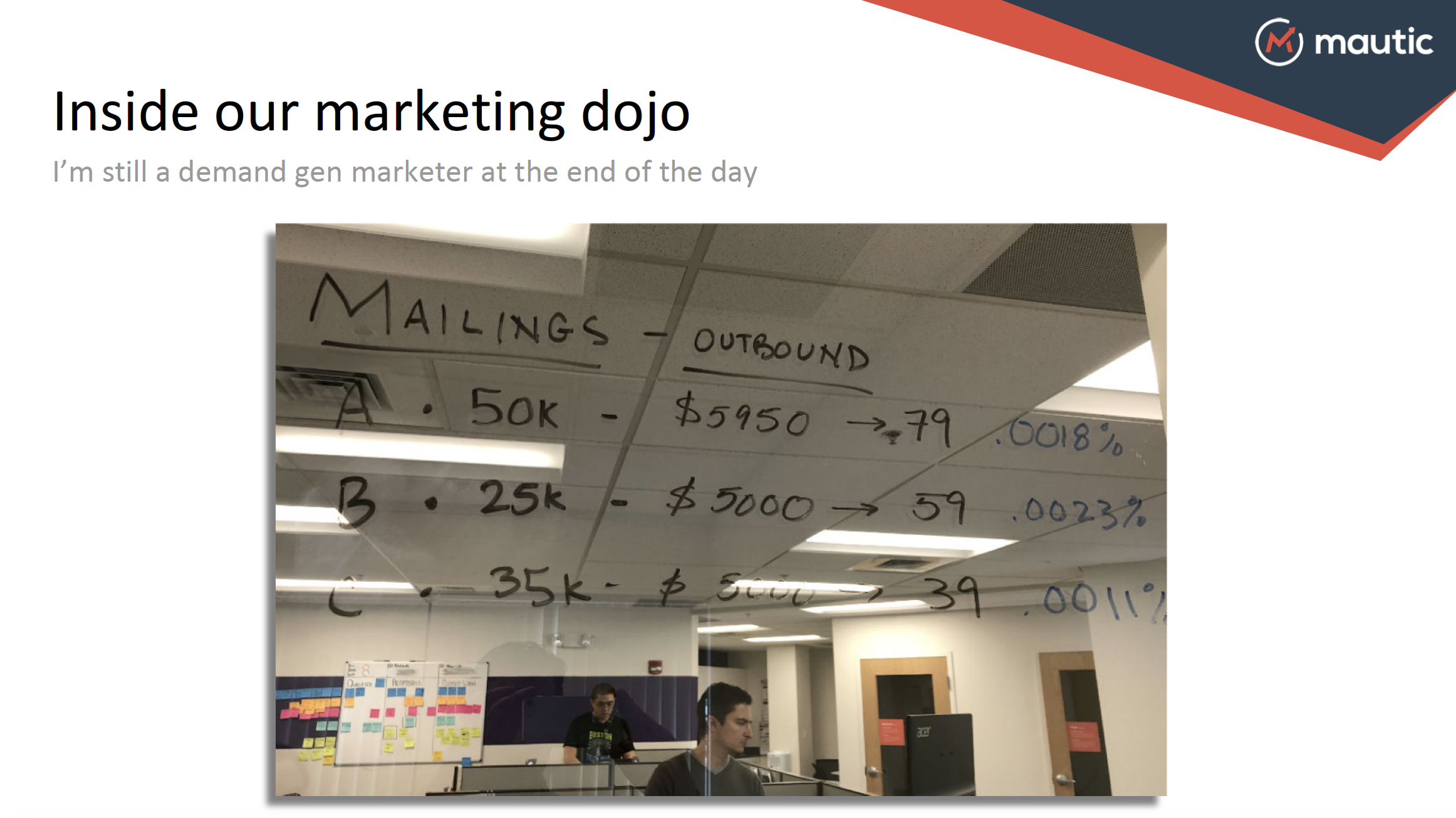 Measure Twice, Cut Once: Set Your Campaigns Up For Success By Starting At The End