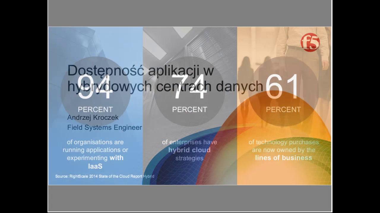 EMEA Webinar April 2015 - Polish